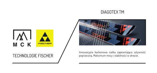 fischer-diagotex-tm-technologia