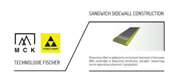 fischer-sandwich-sidewall-construction-technologia